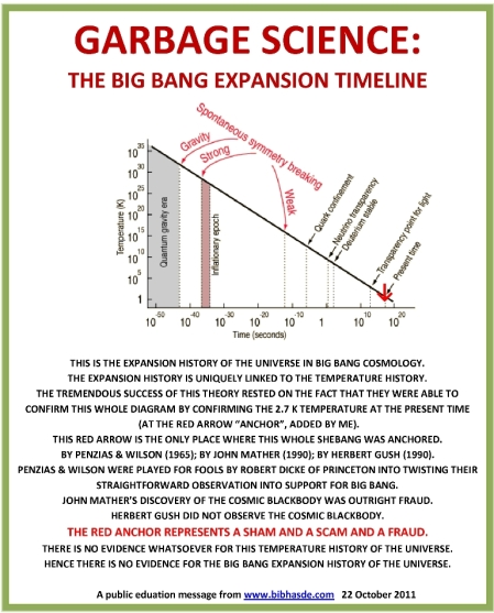 big_bang_garbage_science
