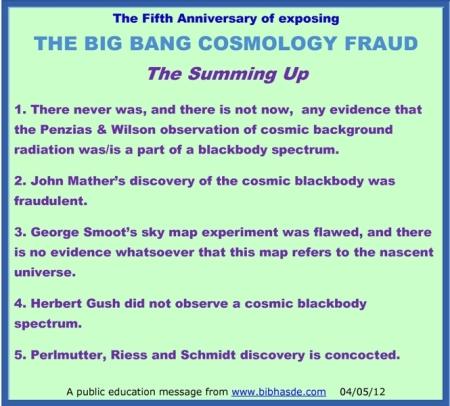 big bang cosmology fraud