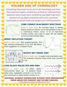 cosmology_today