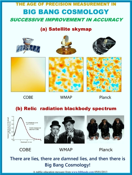 planck wmap cobe satellites
