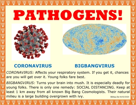 coronavirus and science